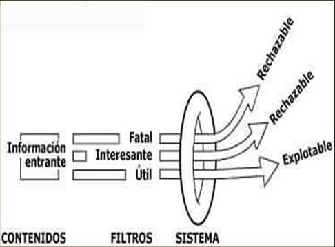 filtro de información